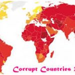 corrupt countries